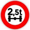 Ce panneau interdit l'accès aux véhicules: