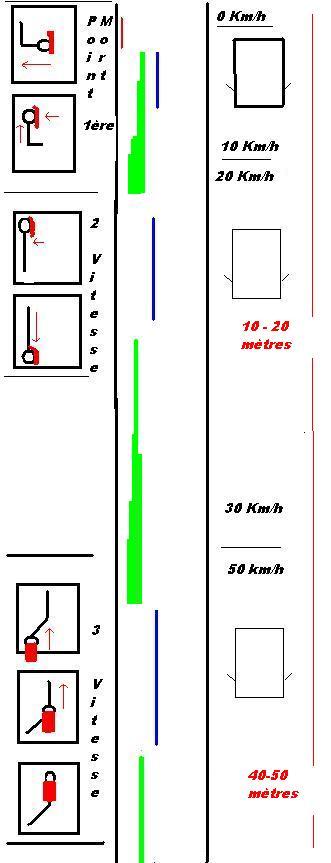 passagevitesse-2.jpg