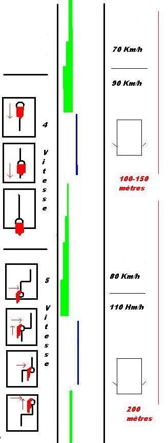 passagevitesse2-1.jpg