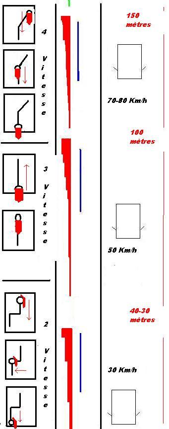 passagevitesse3-1.jpg