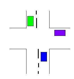 Sur cette intersection sans signalisation je suis le véhicule bleu et je tourne à gauche je passe en: