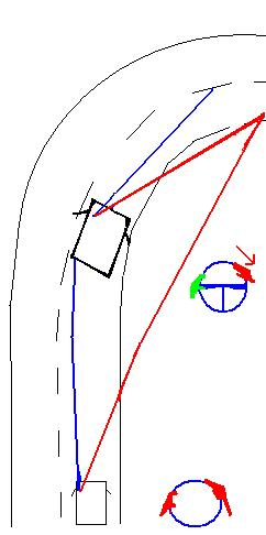 permis de conduire faute éliminatoire