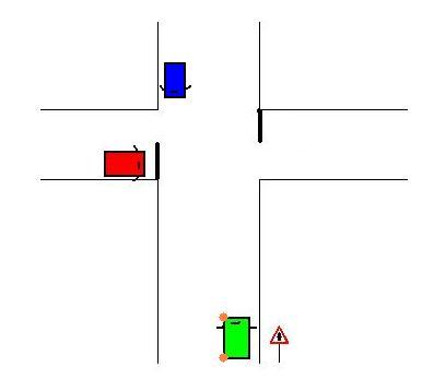 Je suis le véhicule vert et je tourne à gauche: